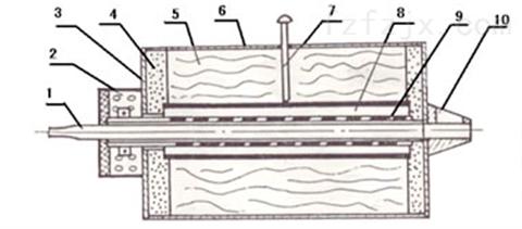 检测煤炭大卡发热量仪器-煤矸石热卡化验机